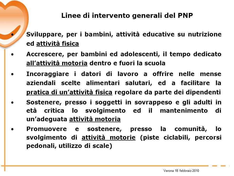 Verona 18 febbraio 2010 Linee di intervento generali del PNP Sviluppare, per i bambini, attività educative su nutrizione ed attività fisica Accrescere