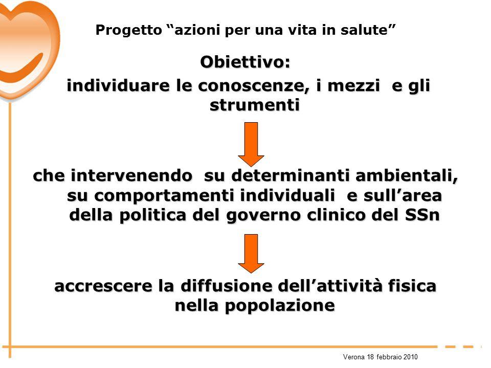 """Verona 18 febbraio 2010 Progetto """"azioni per una vita in salute"""" Obiettivo: individuare le conoscenze, i mezzi e gli strumenti individuare le conoscen"""