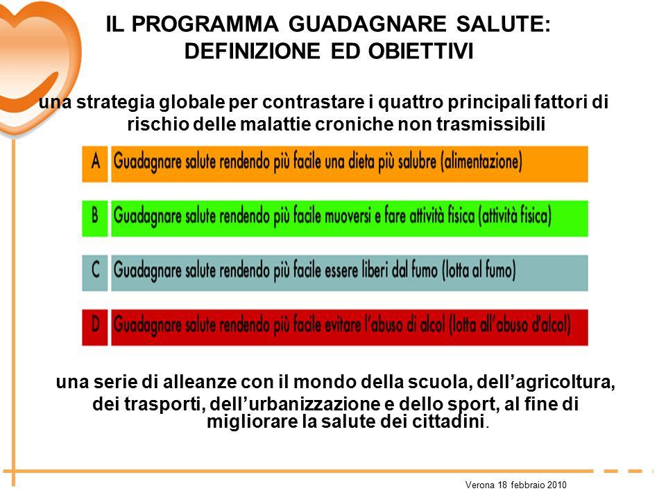 Verona 18 febbraio 2010 IL PROGRAMMA GUADAGNARE SALUTE: DEFINIZIONE ED OBIETTIVI una strategia globale per contrastare i quattro principali fattori di