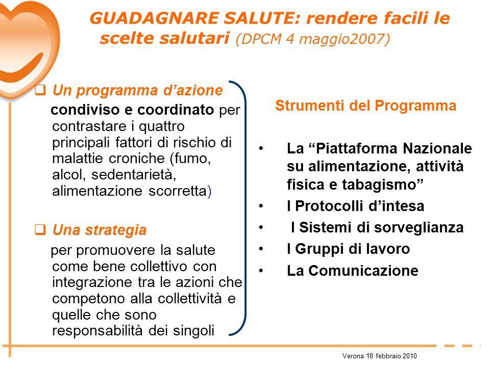 Verona 18 febbraio 2010  Un programma d'azione condiviso e coordinato per contrastare i quattro principali fattori di rischio di malattie croniche (f