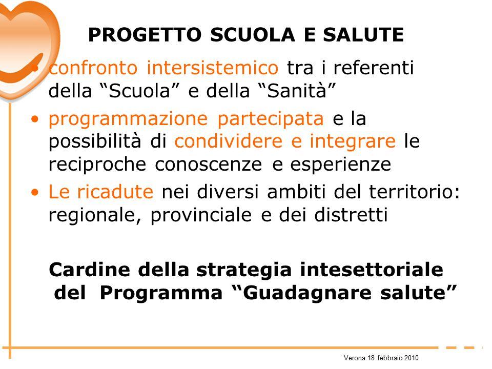 """Verona 18 febbraio 2010 PROGETTO SCUOLA E SALUTE confronto intersistemico tra i referenti della """"Scuola"""" e della """"Sanità"""" programmazione partecipata e"""