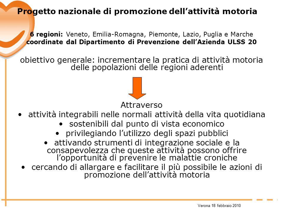 Verona 18 febbraio 2010 Progetto nazionale di promozione dell'attività motoria 6 regioni: Veneto, Emilia-Romagna, Piemonte, Lazio, Puglia e Marche coo