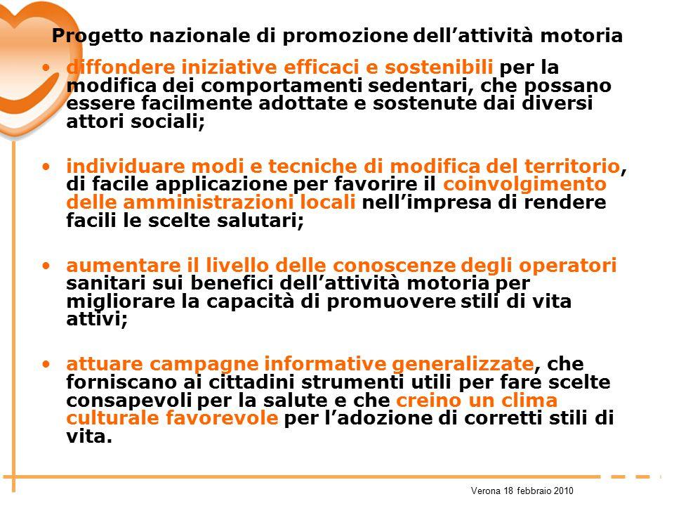 Verona 18 febbraio 2010 Progetto nazionale di promozione dell'attività motoria diffondere iniziative efficaci e sostenibili per la modifica dei compor