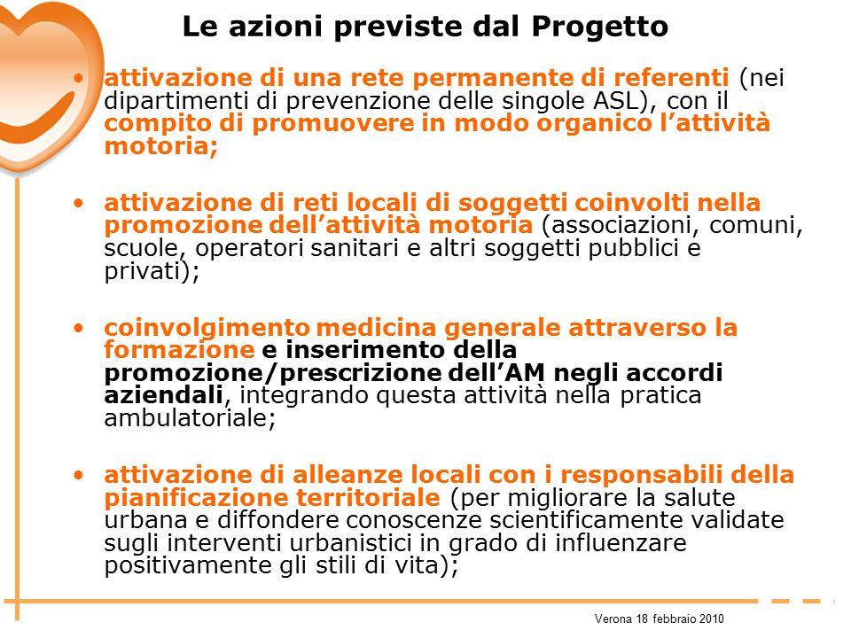 Verona 18 febbraio 2010 Le azioni previste dal Progetto attivazione di una rete permanente di referenti (nei dipartimenti di prevenzione delle singole