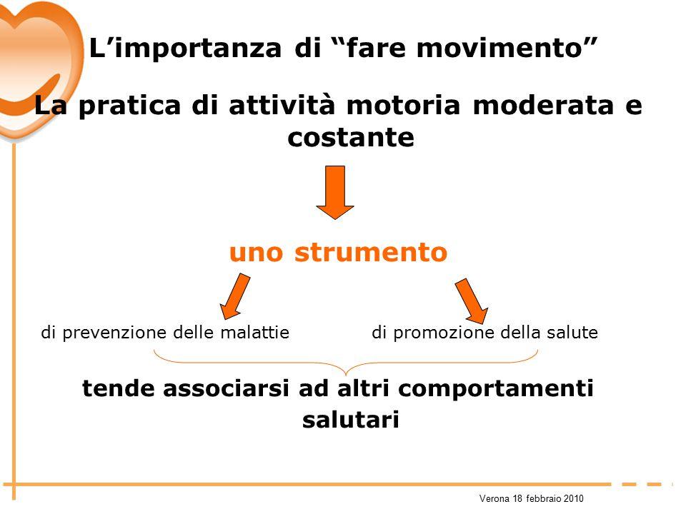 """Verona 18 febbraio 2010 L'importanza di """"fare movimento"""" La pratica di attività motoria moderata e costante uno strumento di prevenzione delle malatti"""