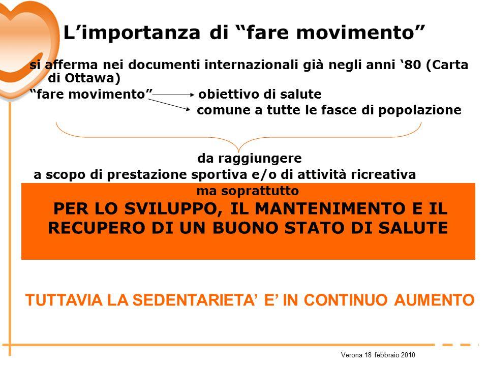 """Verona 18 febbraio 2010 L'importanza di """"fare movimento"""" si afferma nei documenti internazionali già negli anni '80 (Carta di Ottawa) """"fare movimento"""""""