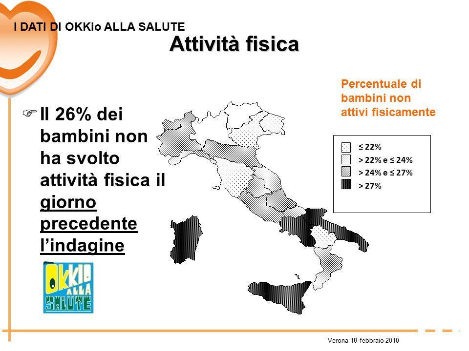 Verona 18 febbraio 2010  Il 26% dei bambini non ha svolto attività fisica il giorno precedente l'indagine ≤ 22% > 22% e ≤ 24% > 24% e ≤ 27% > 27% Per