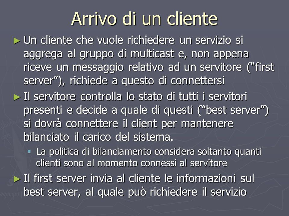 Arrivo di un cliente ► Un cliente che vuole richiedere un servizio si aggrega al gruppo di multicast e, non appena riceve un messaggio relativo ad un