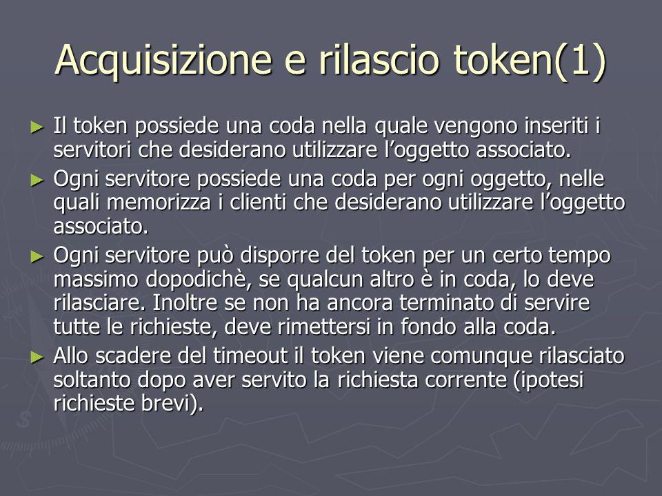 Acquisizione e rilascio token(1) ► Il token possiede una coda nella quale vengono inseriti i servitori che desiderano utilizzare l'oggetto associato.