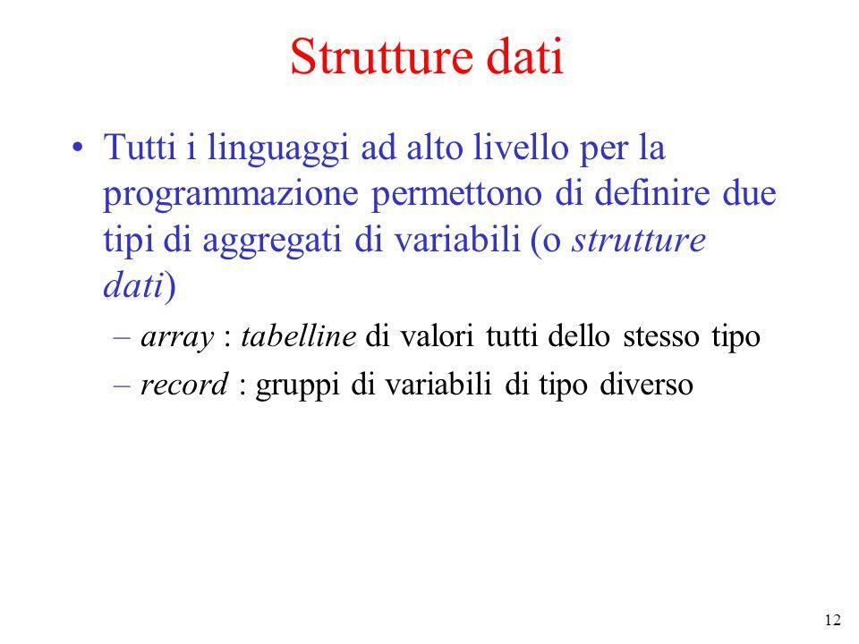12 Strutture dati Tutti i linguaggi ad alto livello per la programmazione permettono di definire due tipi di aggregati di variabili (o strutture dati) –array : tabelline di valori tutti dello stesso tipo –record : gruppi di variabili di tipo diverso