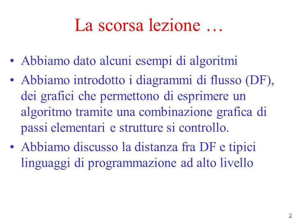 2 La scorsa lezione … Abbiamo dato alcuni esempi di algoritmi Abbiamo introdotto i diagrammi di flusso (DF), dei grafici che permettono di esprimere un algoritmo tramite una combinazione grafica di passi elementari e strutture si controllo.
