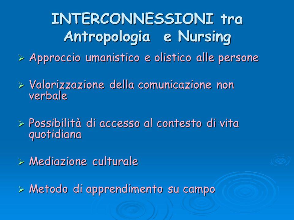 INTERCONNESSIONI tra Antropologia e Nursing  Approccio umanistico e olistico alle persone  Valorizzazione della comunicazione non verbale  Possibilità di accesso al contesto di vita quotidiana  Mediazione culturale  Metodo di apprendimento su campo