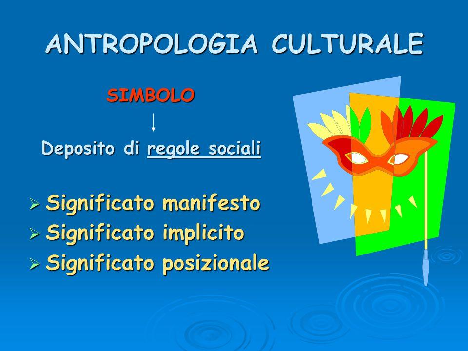 ANTROPOLOGIA CULTURALE SIMBOLO Deposito di regole sociali  Significato manifesto  Significato implicito  Significato posizionale