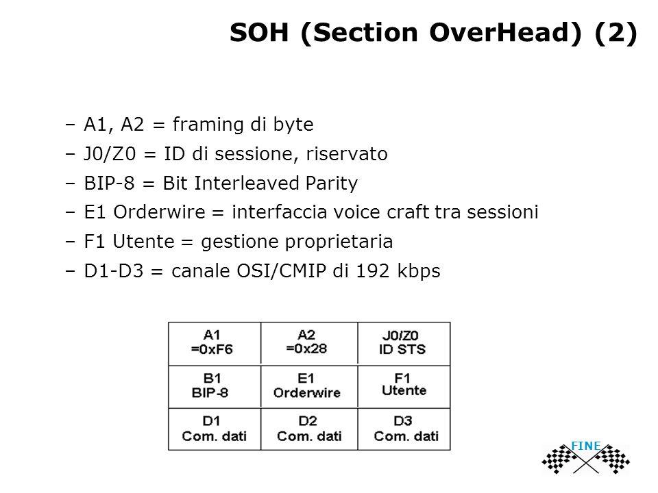 SOH (Section OverHead) (2) –A1, A2 = framing di byte –J0/Z0 = ID di sessione, riservato –BIP-8 = Bit Interleaved Parity –E1 Orderwire = interfaccia voice craft tra sessioni –F1 Utente = gestione proprietaria –D1-D3 = canale OSI/CMIP di 192 kbps FINE