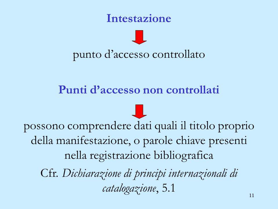 11 Intestazione punto d'accesso controllato Punti d'accesso non controllati possono comprendere dati quali il titolo proprio della manifestazione, o p
