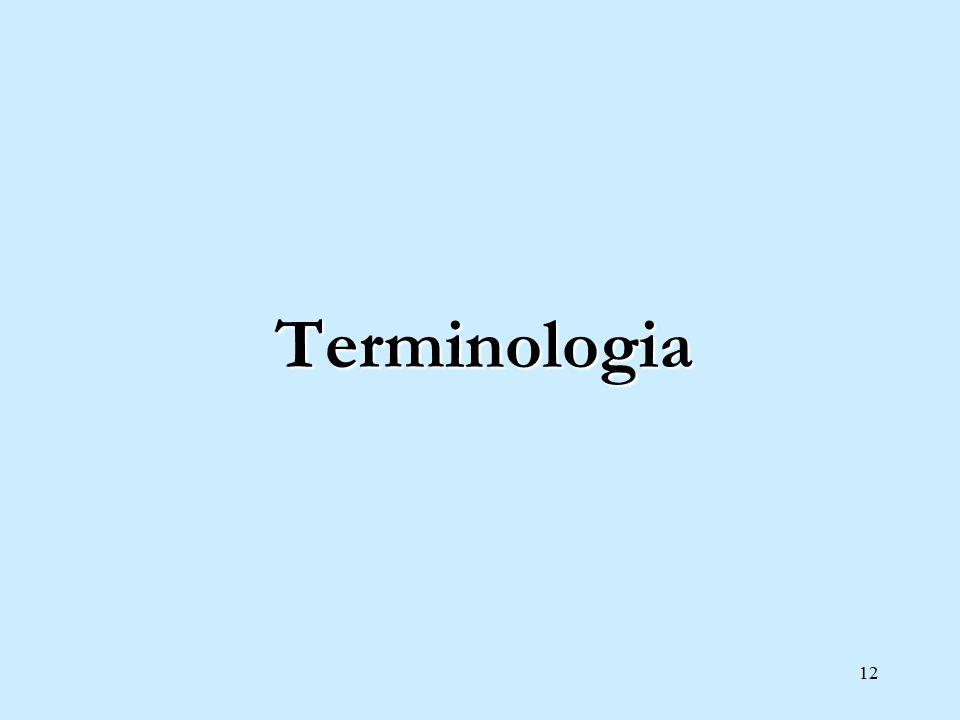 12 Terminologia