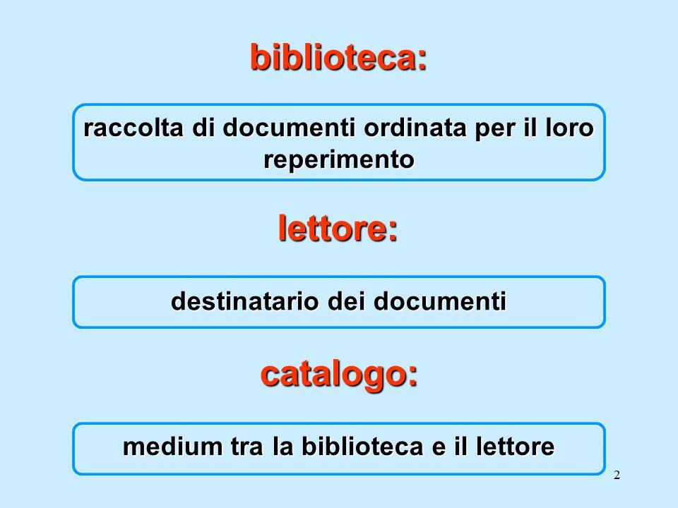 2 biblioteca: lettore: catalogo: raccolta di documenti ordinata per il loro reperimento destinatario dei documenti medium tra la biblioteca e il letto