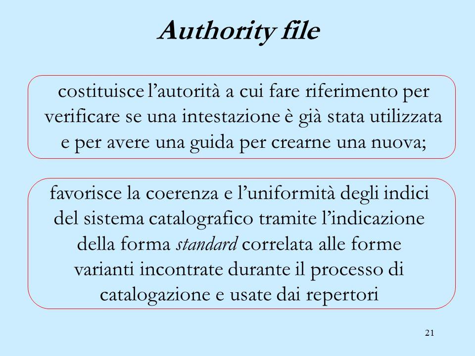 21 Authority file costituisce l'autorità a cui fare riferimento per verificare se una intestazione è già stata utilizzata e per avere una guida per cr