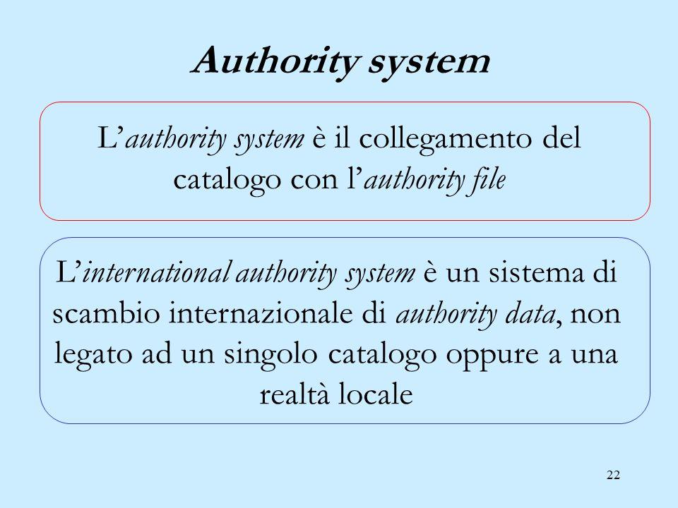 22 Authority system L'authority system è il collegamento del catalogo con l'authority file L'international authority system è un sistema di scambio in