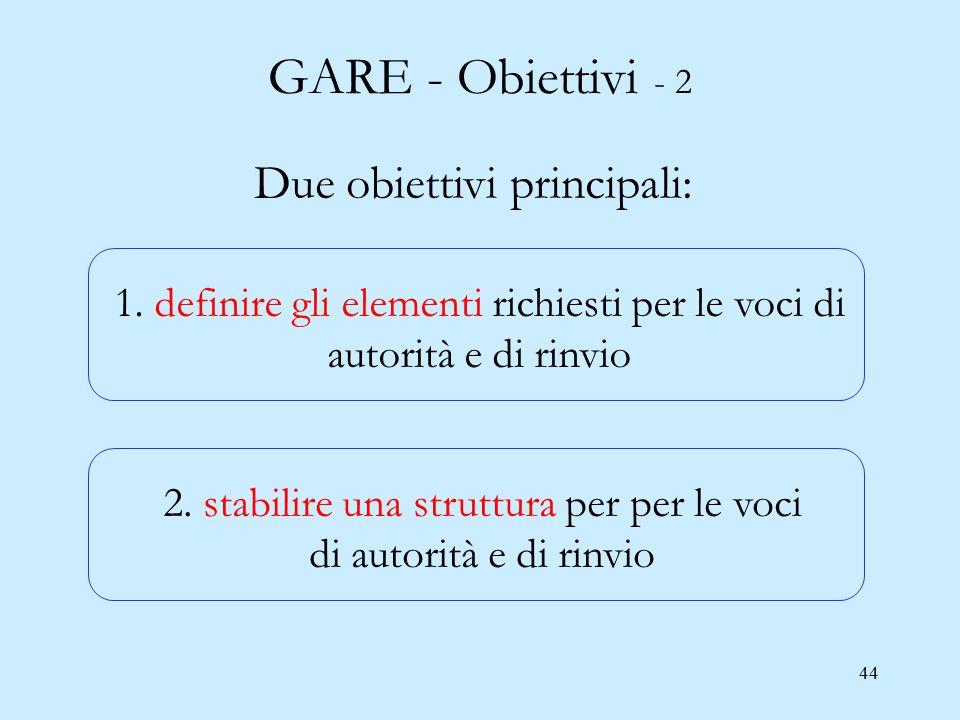 44 GARE - Obiettivi - 2 Due obiettivi principali: 1. definire gli elementi richiesti per le voci di autorità e di rinvio 2. stabilire una struttura pe