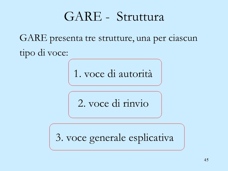 45 GARE - Struttura GARE presenta tre strutture, una per ciascun tipo di voce: 1. voce di autorità 2. voce di rinvio 3. voce generale esplicativa