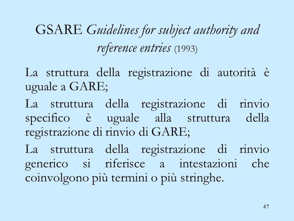 47 GSARE Guidelines for subject authority and reference entries (1993) La struttura della registrazione di autorità è uguale a GARE; La struttura dell
