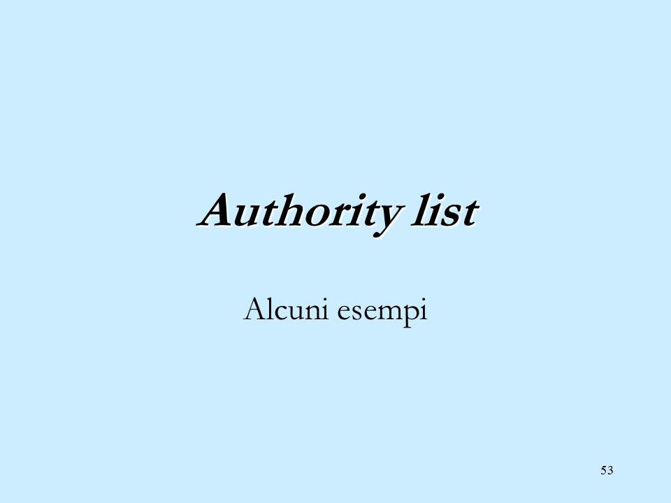 53 Authority list Alcuni esempi