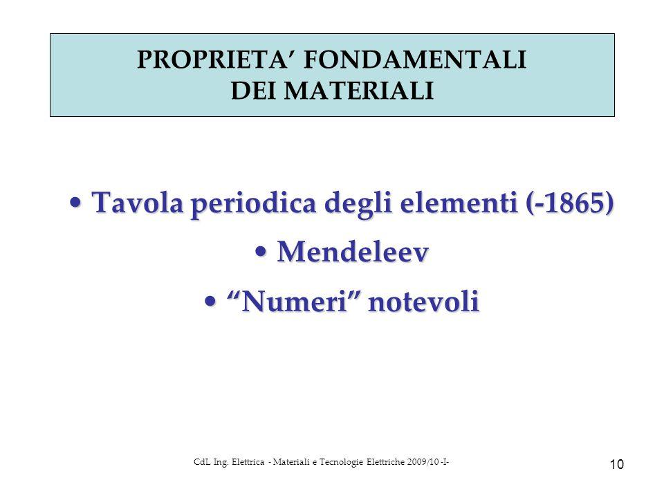 CdL Ing. Elettrica - Materiali e Tecnologie Elettriche 2009/10 -I- 10 PROPRIETA' FONDAMENTALI DEI MATERIALI Tavola periodica degli elementi (-1865)Tav