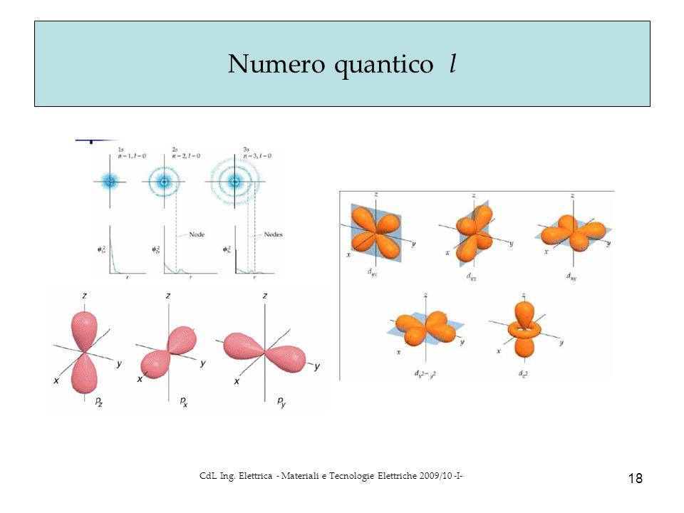 CdL Ing. Elettrica - Materiali e Tecnologie Elettriche 2009/10 -I- 18 Numero quantico l