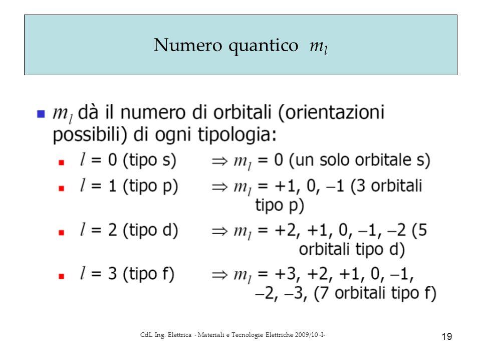 CdL Ing. Elettrica - Materiali e Tecnologie Elettriche 2009/10 -I- 19 Numero quantico m l