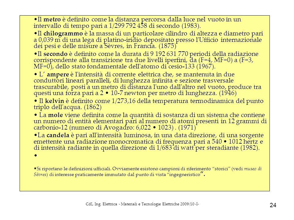 CdL Ing. Elettrica - Materiali e Tecnologie Elettriche 2009/10 -I- 24 Il metro è definito come la distanza percorsa dalla luce nel vuoto in un interva