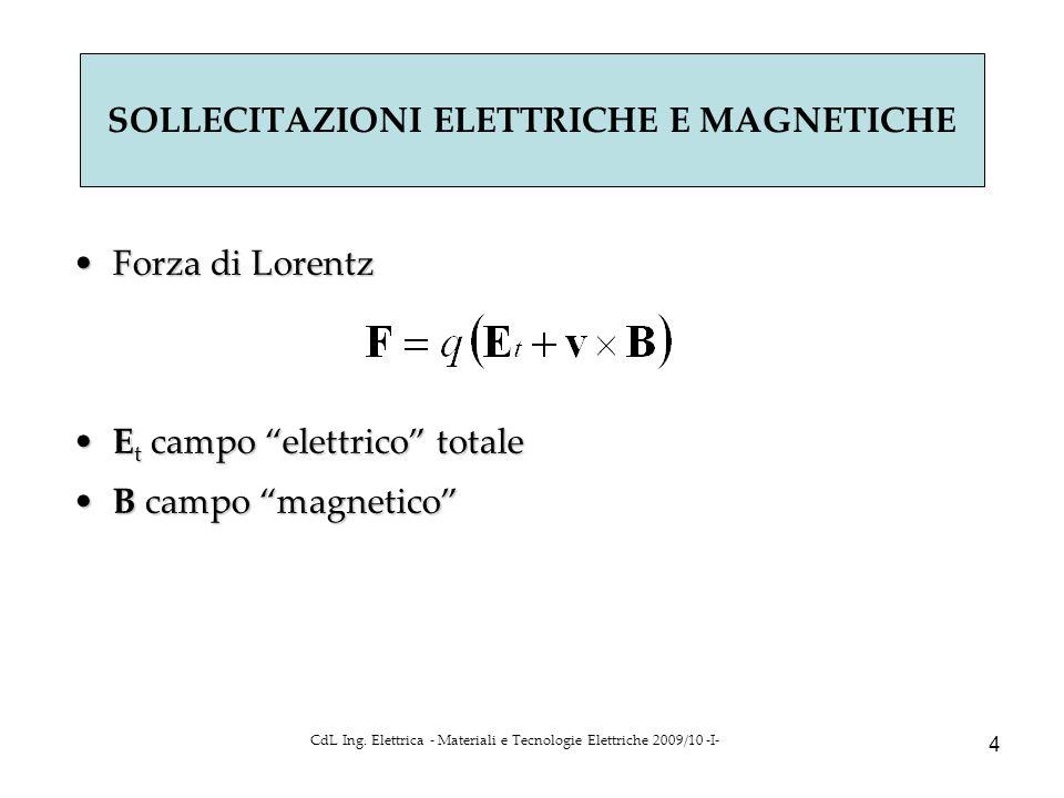 CdL Ing. Elettrica - Materiali e Tecnologie Elettriche 2009/10 -I- 4 SOLLECITAZIONI ELETTRICHE E MAGNETICHE Forza di LorentzForza di Lorentz E t campo