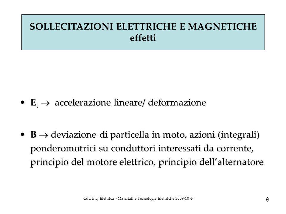 CdL Ing. Elettrica - Materiali e Tecnologie Elettriche 2009/10 -I- 9 Parte 5 a SOLLECITAZIONI ELETTRICHE E MAGNETICHE effetti E t  accelerazione line