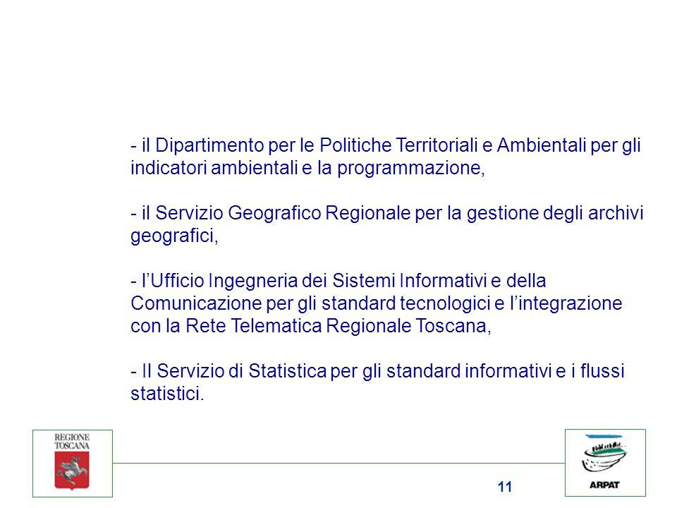 11 - il Dipartimento per le Politiche Territoriali e Ambientali per gli indicatori ambientali e la programmazione, - il Servizio Geografico Regionale