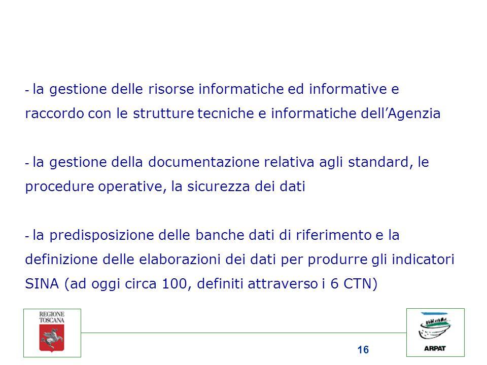16 - la gestione delle risorse informatiche ed informative e raccordo con le strutture tecniche e informatiche dell'Agenzia - la gestione della docume