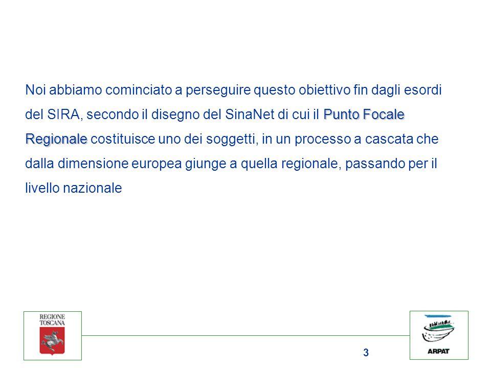 3 Punto Focale Regionale Noi abbiamo cominciato a perseguire questo obiettivo fin dagli esordi del SIRA, secondo il disegno del SinaNet di cui il Punt