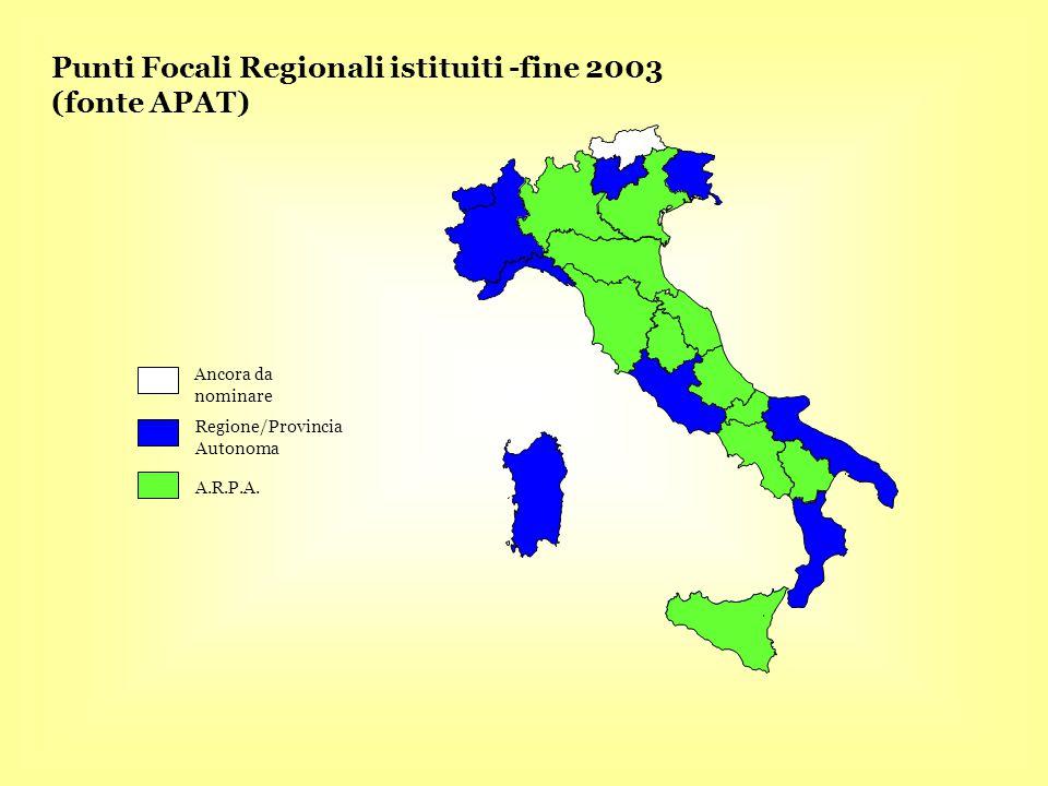 Ancora da nominare Regione/Provincia Autonoma A.R.P.A. Punti Focali Regionali istituiti -fine 2003 (fonte APAT)