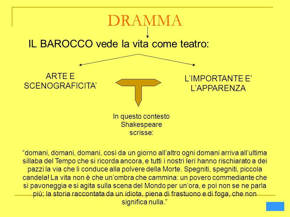 """DRAMMA IL BAROCCO vede la vita come teatro: ARTE E SCENOGRAFICITA' L'IMPORTANTE E' L'APPARENZA In questo contesto Shakespeare scrisse: """"domani, domani"""