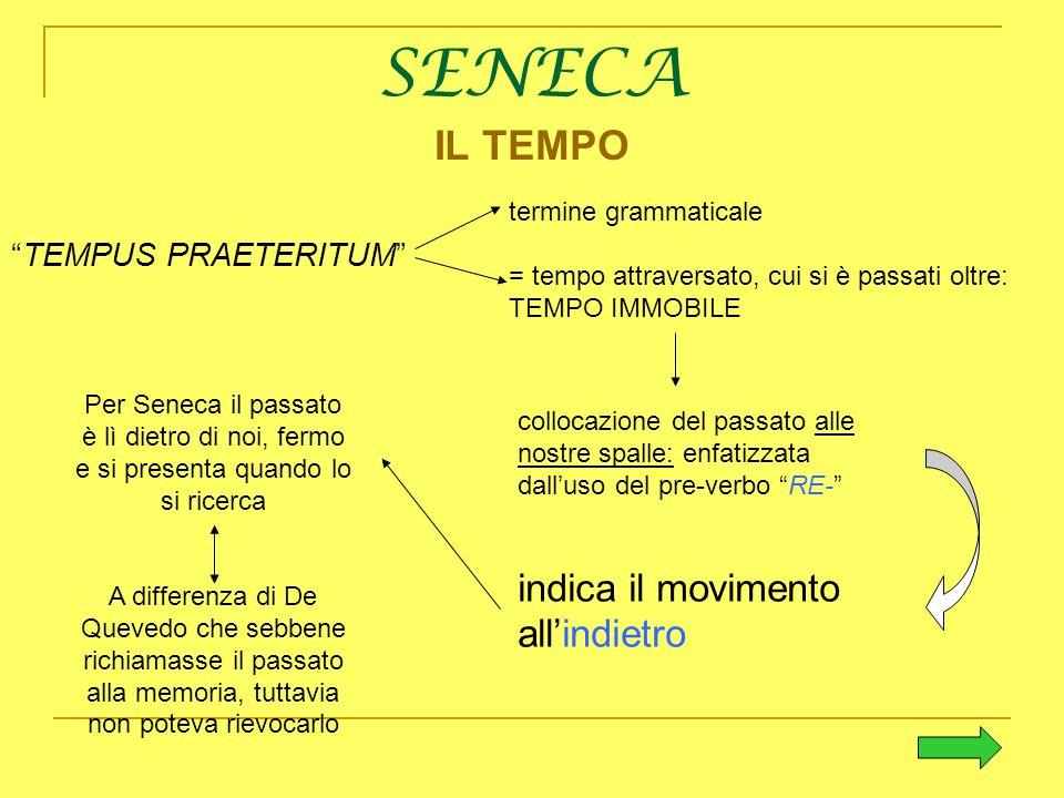 SENECA termine grammaticale = tempo attraversato, cui si è passati oltre: TEMPO IMMOBILE collocazione del passato alle nostre spalle: enfatizzata dall