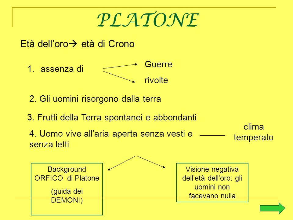 PLATONE Età dell'oro  età di Crono 1. assenza di Guerre rivolte 2. Gli uomini risorgono dalla terra 3. Frutti della Terra spontanei e abbondanti 4. U