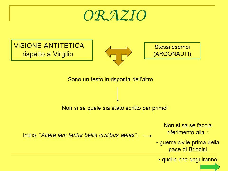 ORAZIO VISIONE ANTITETICA rispetto a Virgilio Stessi esempi (ARGONAUTI) Sono un testo in risposta dell'altro Non si sa quale sia stato scritto per pri