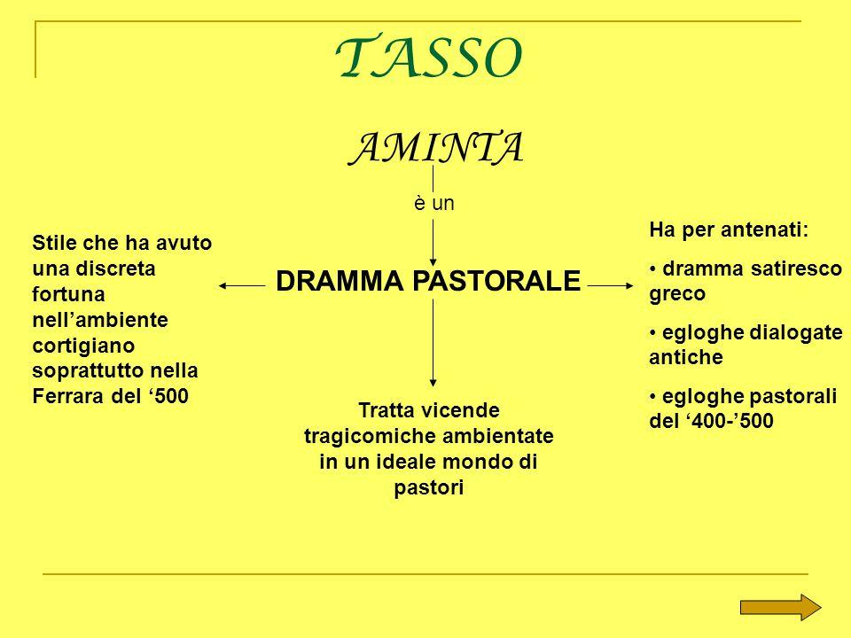 TASSO AMINTA DRAMMA PASTORALE Stile che ha avuto una discreta fortuna nell'ambiente cortigiano soprattutto nella Ferrara del '500 è un Tratta vicende