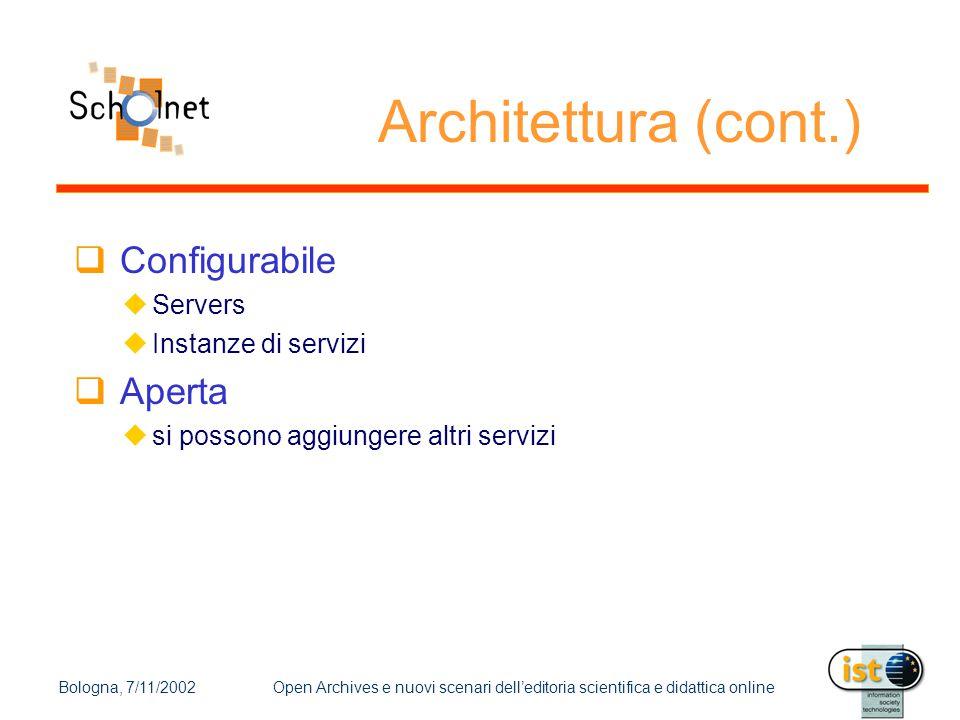 Bologna, 7/11/2002Open Archives e nuovi scenari dell'editoria scientifica e didattica online Architettura (cont.)  Configurabile  Servers  Instanze