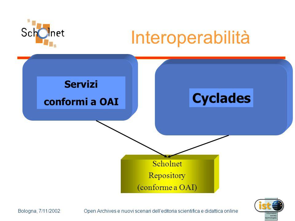 Bologna, 7/11/2002Open Archives e nuovi scenari dell'editoria scientifica e didattica online Interoperabilità Scholnet Repository (conforme a OAI) Cyc