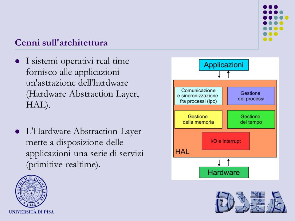 Cenni sull'architettura I sistemi operativi real time fornisco alle applicazioni un'astrazione dell'hardware (Hardware Abstraction Layer, HAL). L'Hard
