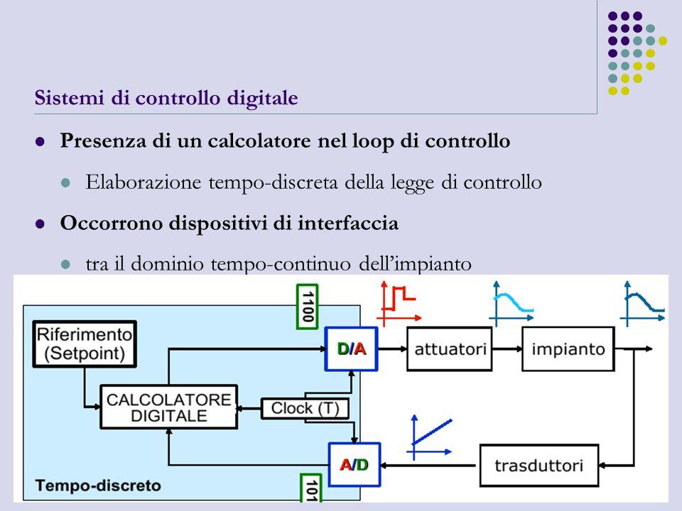 Sistemi di controllo digitale Presenza di un calcolatore nel loop di controllo Elaborazione tempo-discreta della legge di controllo Occorrono dispositivi di interfaccia tra il dominio tempo-continuo dell'impianto e quello tempo-discreto del calcolatore
