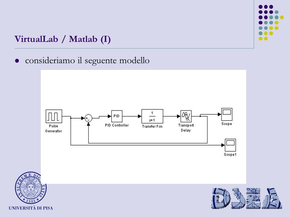 VirtualLab / Matlab (I) consideriamo il seguente modello