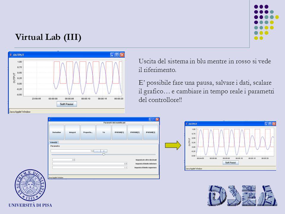 Virtual Lab (III) Uscita del sistema in blu mentre in rosso si vede il riferimento.