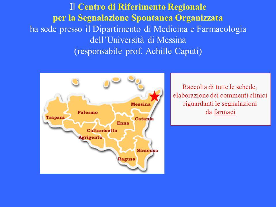 Il Centro di Riferimento Regionale per la Segnalazione Spontanea Organizzata ha sede presso il Dipartimento di Medicina e Farmacologia dell'Università