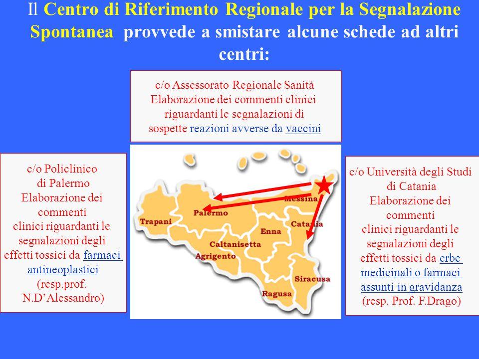 Il Centro di Riferimento Regionale per la Segnalazione Spontanea provvede a smistare alcune schede ad altri centri: c/o Università degli Studi di Cata